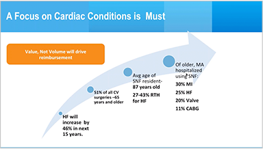 How to Avoid Unnecessary Re-hospitalizations in Cardiac Situations